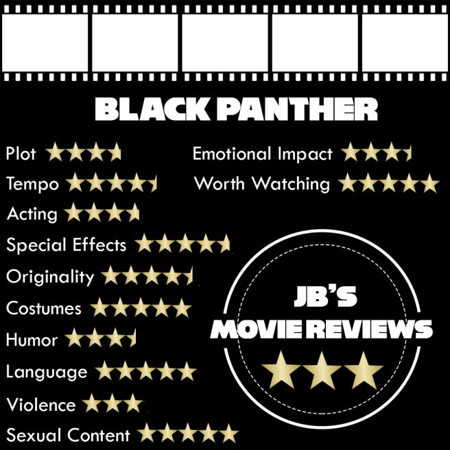 JBMovie_ReviewsBlackPanther